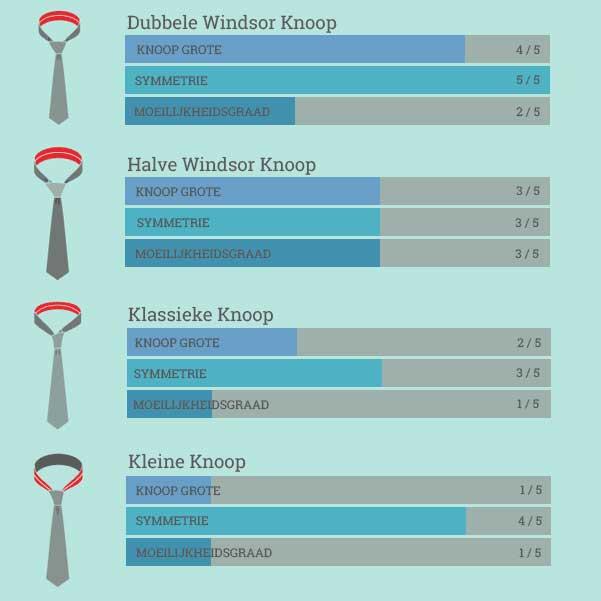 welke-stropdas-bij-welke-gelegenheid